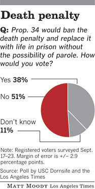 Lat-me-poll-three-strikes-20120929-g
