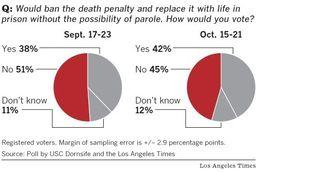 La-me-death-penaltya1-20121025-g