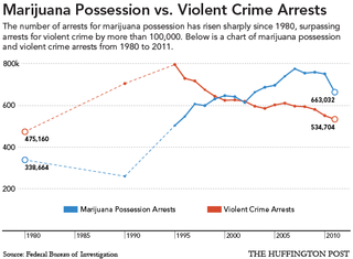 0116marijuana_crime_arrests