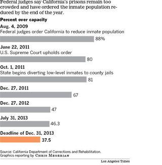 La-me-prisons-20130807-g