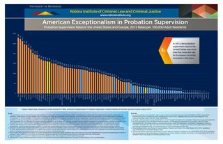 American-Exceptionalism-in-Probation-Final-1024x663
