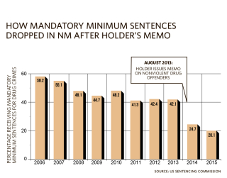 News2-2-Graph-Sentencing