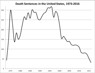 170711_TE_death-penalty-graph.png.CROP.promovar-mediumlarge