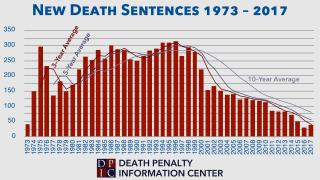 SentencingTrends