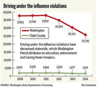 08-23_DUI_violations_t410