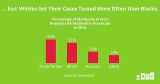 Marijuana-cases-chart-08